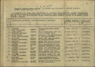 4. Приказ о награждении Победа над Германией (Титульный лист)