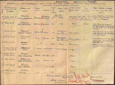 Именной список начальствующего, младшего начальствующего и рядового состава 120 стрелковой дивизии, ранее включенных в списки пропавших без вести, фактически ок...