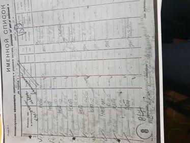Списки потерь 176 орхз 191сд