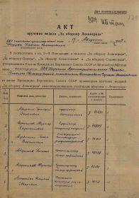 3. Акт вручения медали За оборону Ленинграда 17.08.1943(Титульный лист)