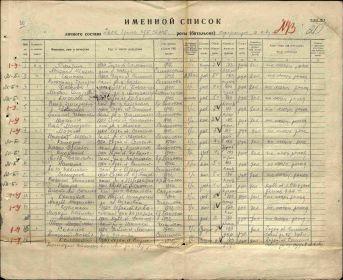 Поименный список личного состава