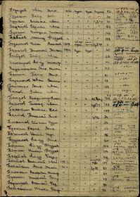 курсант Парамонов И.Д. выбыл с маршевой ротой №16180 приказ №241 от 25.07.1944