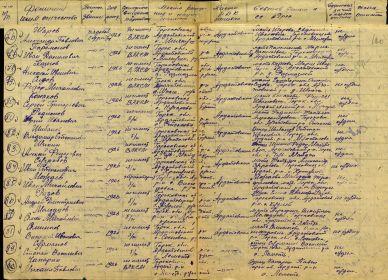 Именной список на личный состав маршевой роты №16180 формирующейся при 3-й роте батальона ПТР 49 усп  (№77 Парамонов И.Д.)