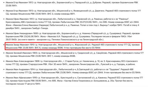 Список бойцов 177 СД 1-го формирования