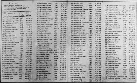 В списке военнослужащих, захороненных на кладбище г.Бург под №152 Парамонов Иван Данилович (1926-1946)