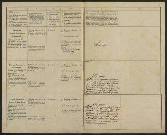 А. П. Дальгейм в списке офицерам 7-го конно-артиллерийского дивизиона 7-й кавалерийской дивизии (1915-й год)