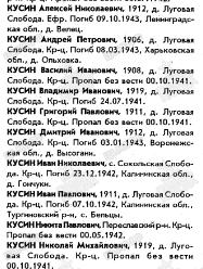 Страница из Книги Памяти Ярославской области о погибших Кусиных из Переславского района