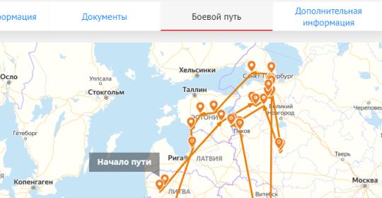 Карта боевых действий части 19сп