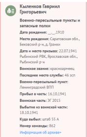 Данные с сайта Память народа