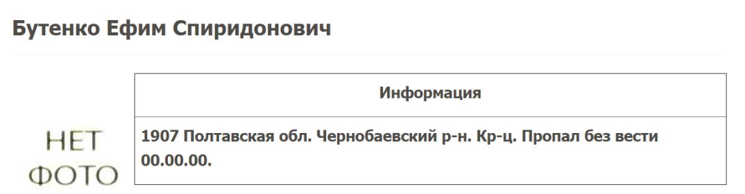 Информация с сайта Данилов.ру