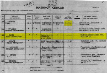 Список безвозвратных потерь с фамилиями бойцов, погибших 2.3.1942