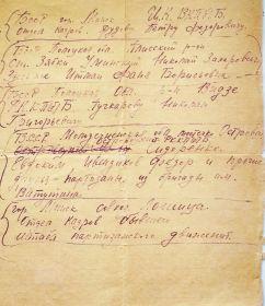 Друзья партизаны. Финогенов В.М.