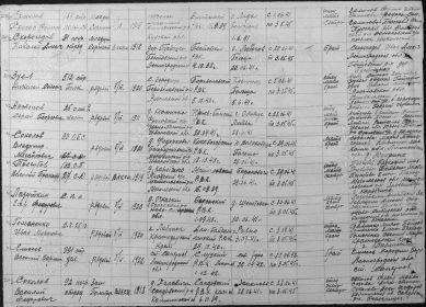 Донесение о потерях (копия архивного документа)