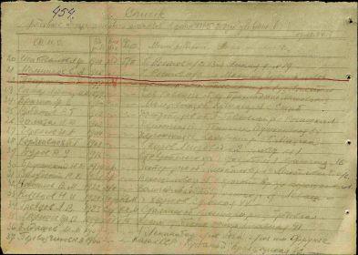 Список рядового и сержантского состава 1 роты приемно-распределительного батальона 200 запасного стрелкового полка 19.06.1944 года