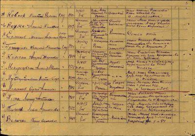 Именной список маршевой роты №244 2-ой взвод направленных из 200 зсп в 213 армейский зсп 37 Армии  09 июля 1944 г