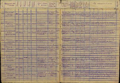 Документ на освобожденных из плена ВПП 7зсп 1згсд