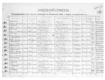 Именной список репатриированных