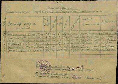 Именной список военнообязанных направляющихся из Козульского Райвоенкомата