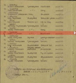 Акт награждения № 2782 от 05.12.1944 Издан: 324 сд Архив: ЦАМО Фонд: 1637 Опись: 2 Единица хранения: 35 № записи 1550348269