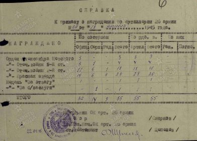 Первая страница приказа или указа