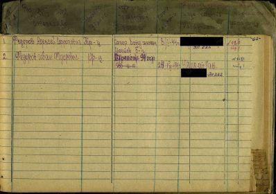 Именной список военнослужащих умерших от ран.