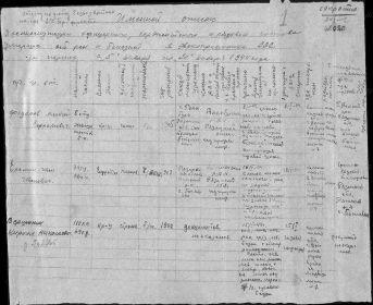 Именной список военнослужащих, офицерского, сержантского и рядового состава, умерших от ран и болезни в ЭП 222, в период с 5 по 20 января 1944 года.