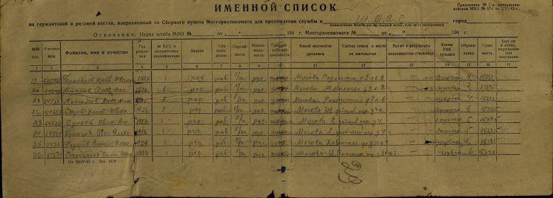 Именной список на сержантский и рядовой состав направленный со Сборного пункта Мосгорвоенкомата  для прохождения службы в 32 ШМАС