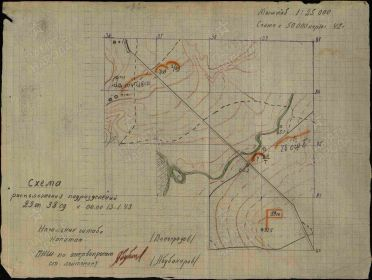 период  13.01.1943 г. 29СП 38СД