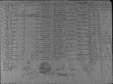 Список безвозвратных потерь №106 Безруков А.А.
