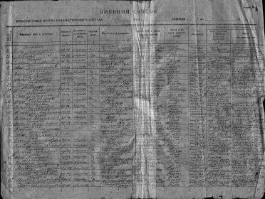 Список безвозвратных потерь 279 ошр в бою за высоту 152,0.Беларусь.