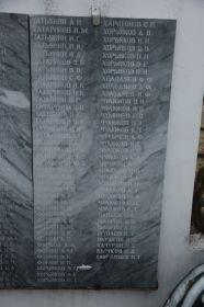 Место памяти пропавших без вести Хорьякова Дмитрия Васильевича и его брата Хорьякова Сергея Васильевича