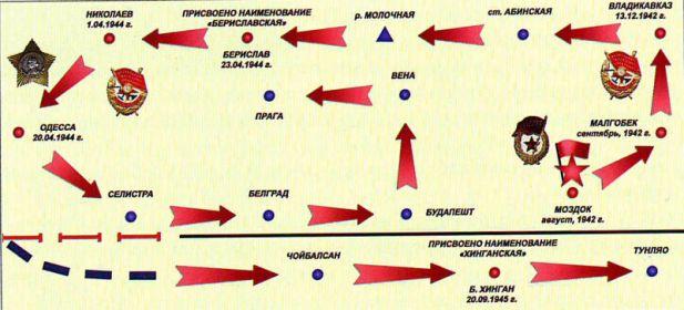 Боевой путь 10 гв ск 6 гв сбр-109 гв сд 312 гв сп