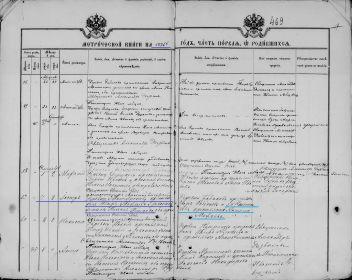 Метрика Берновской Успенской церкви 1896 года о рождении