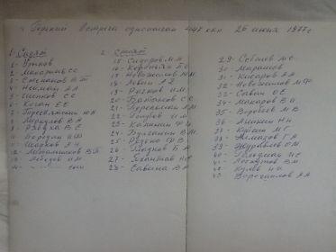 Встреча защитников Бресткой крепости, 1977 г., г. Горький, участники