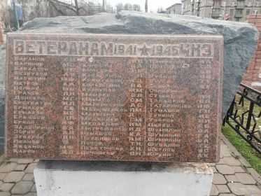 Памятная плита об ушедших на фронт рабочих кирпичного завода