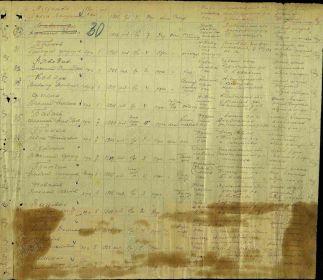 Именной список подразделения на сержантский и рядовой состав. Стр.3