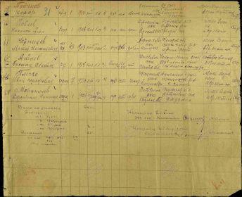 Именной список подразделения на сержантский и рядовой состав. Стр.5