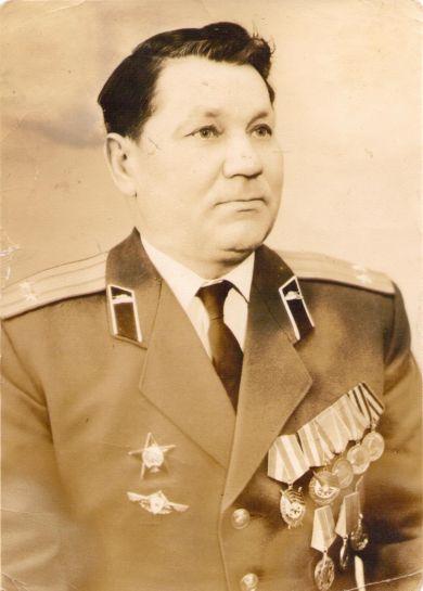 Лялькин Никита Никитович