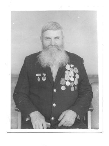 Злобин Гурьян Максимович