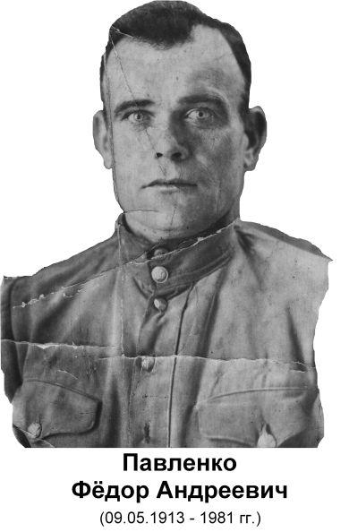 Павленко Федор Андреевич