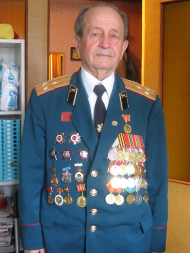 Кудрявцев Сергей Леонидович