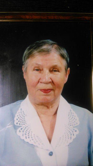 Горячкина Мария Николаевна