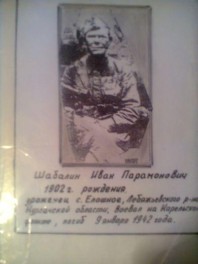 Шабалин Иван