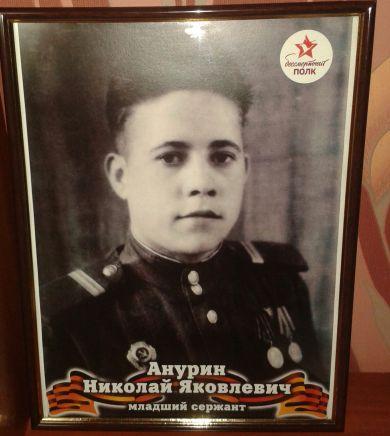 Анурин Николай Яковлевич