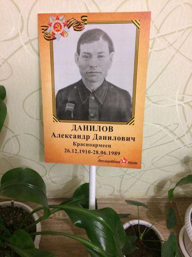 Данилов Александр Данилович