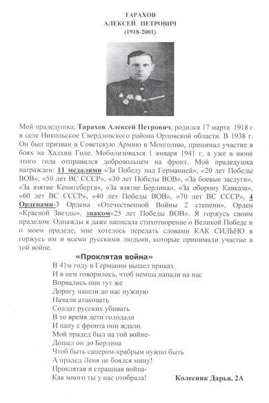 Тарахов Алексей Петрович