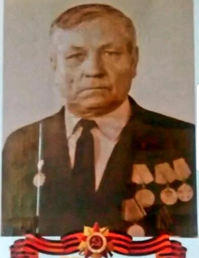 Чучин Илья Павлович