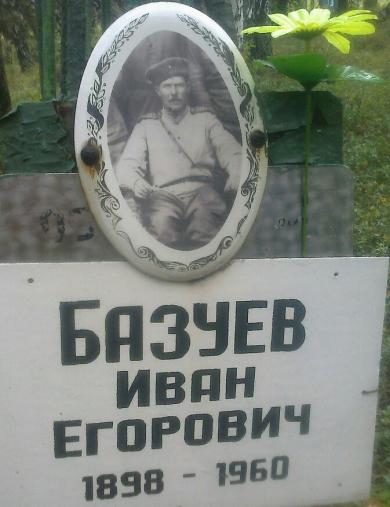 Базуев Иван Егорович