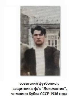 Гвоздков Илья Павлович