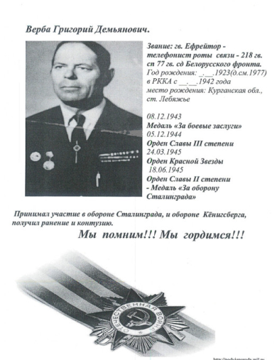 Верба Григорий Демьянович